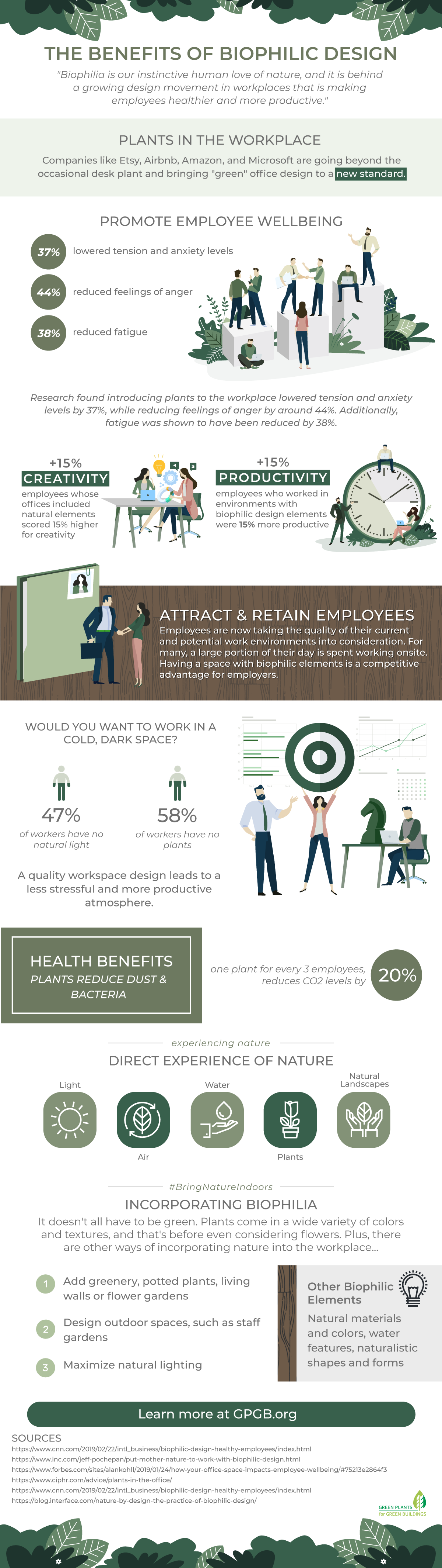 The Benefits of Biophilic Design Infographic