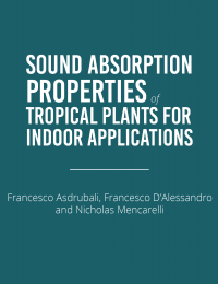 sound absorption plants