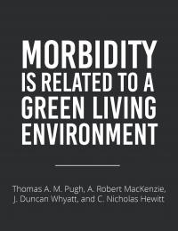 Green Living Environment