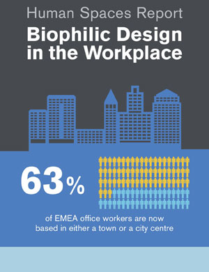 Biophilic Design in the Workplace Infographic